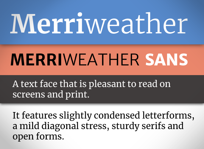 Merriweather Font from Google Fonts