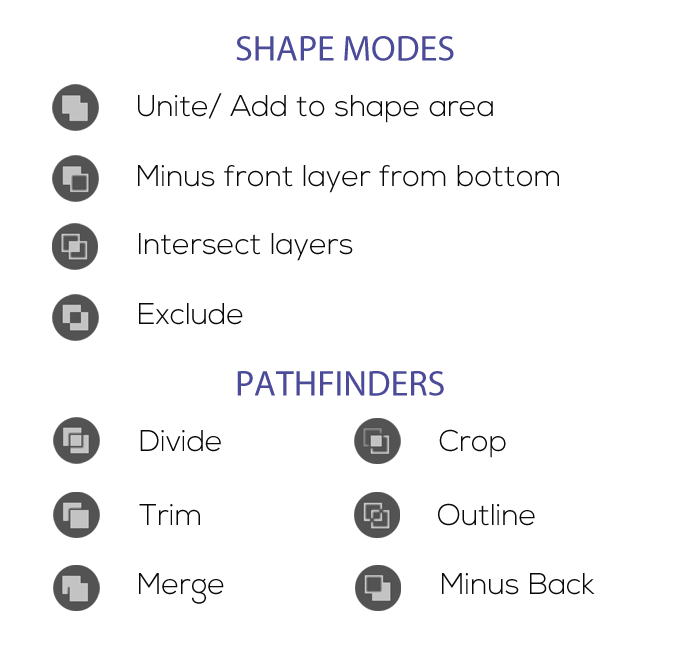 PathFinder Tools to Cut Shapes in Illustrator